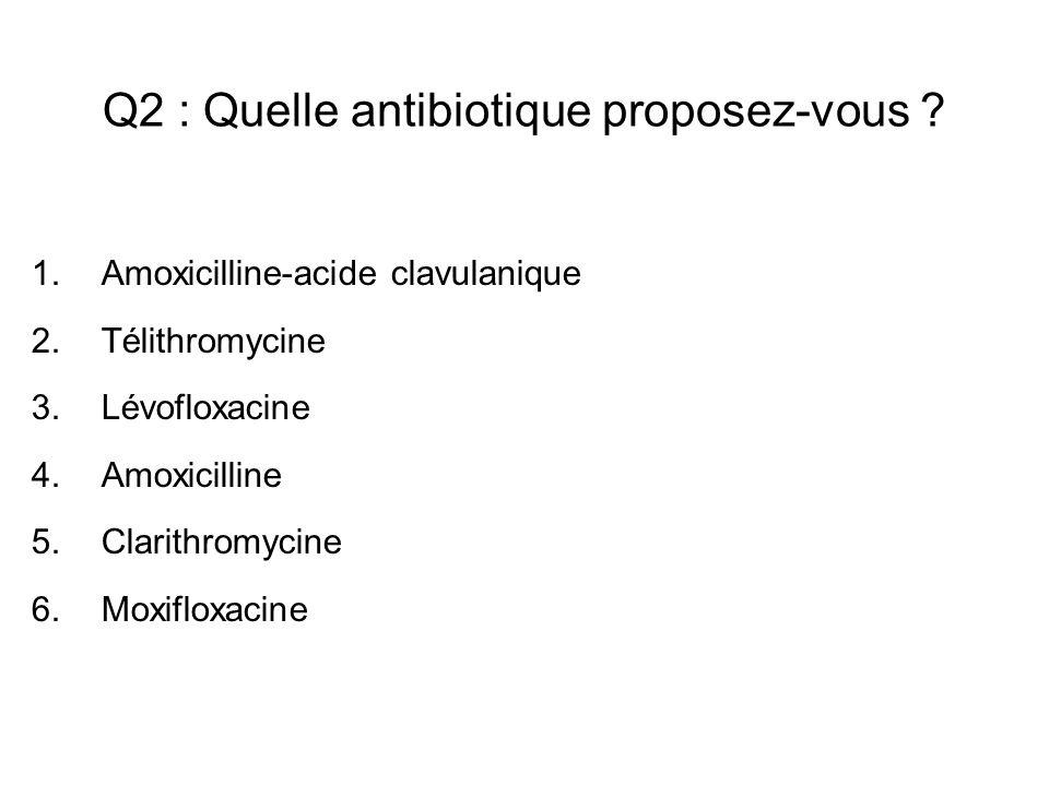 Q2 : Quelle antibiotique proposez-vous ? 1.Amoxicilline-acide clavulanique 2.Télithromycine 3.Lévofloxacine 4.Amoxicilline 5.Clarithromycine 6.Moxiflo