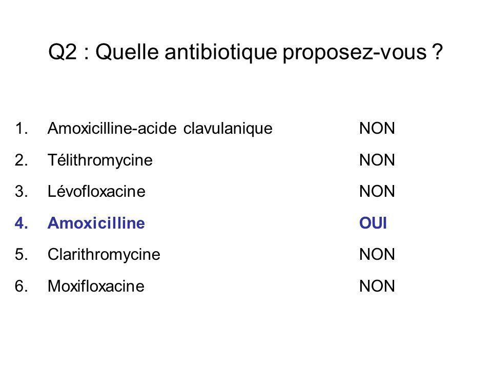 Q2 : Quelle antibiotique proposez-vous ? 1.Amoxicilline-acide clavulanique NON 2.TélithromycineNON 3.LévofloxacineNON 4.AmoxicillineOUI 5.Clarithromyc