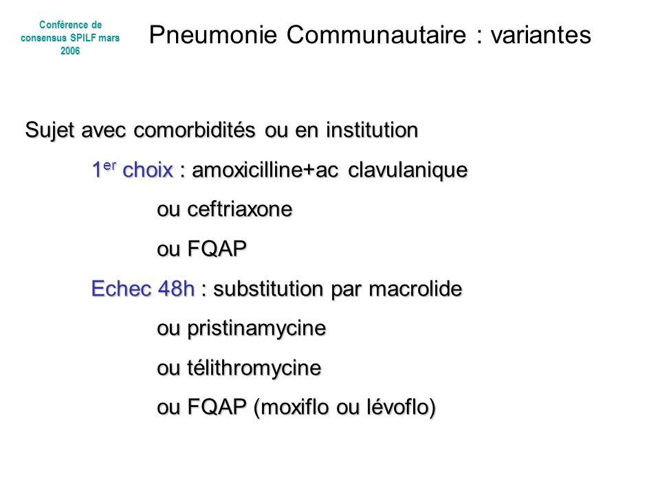 Pneumonie Communautaire : variantes Sujet avec comorbidités ou en institution 1 er choix : amoxicilline+ac clavulanique ou ceftriaxone ou FQAP Echec 4