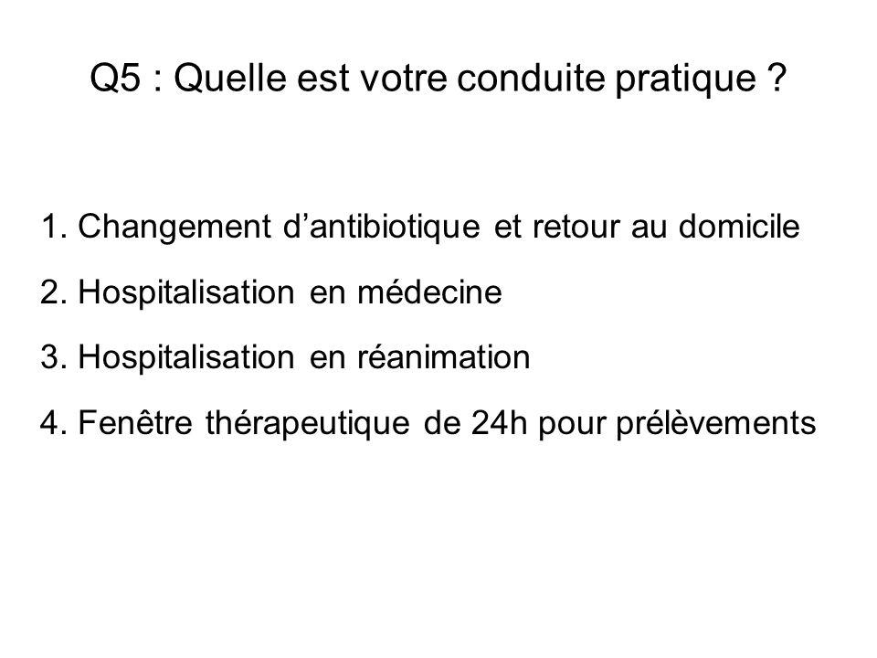 Q5 : Quelle est votre conduite pratique ? 1. Changement dantibiotique et retour au domicile 2. Hospitalisation en médecine 3. Hospitalisation en réani