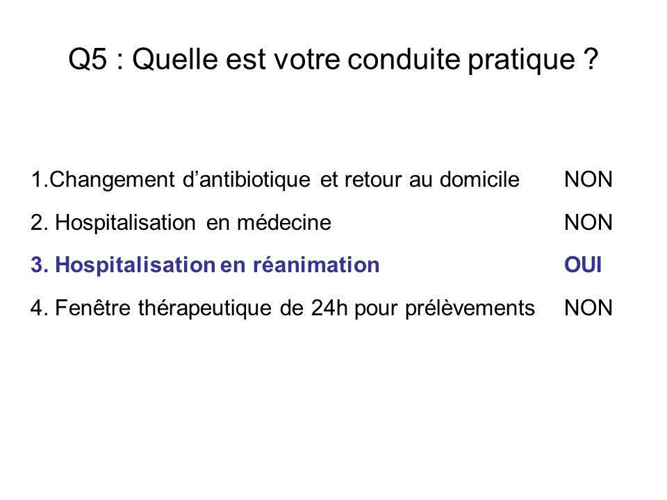 Q5 : Quelle est votre conduite pratique ? 1.Changement dantibiotique et retour au domicileNON 2. Hospitalisation en médecineNON 3. Hospitalisation en