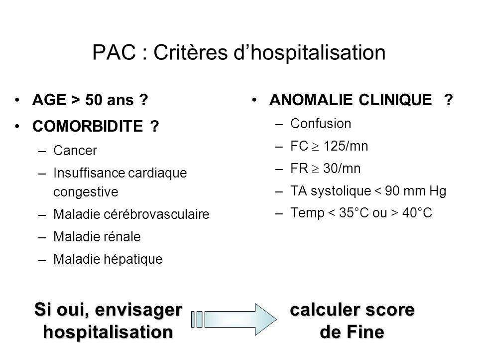 PAC : Critères dhospitalisation AGE > 50 ans ? COMORBIDITE ? –Cancer –Insuffisance cardiaque congestive –Maladie cérébrovasculaire –Maladie rénale –Ma