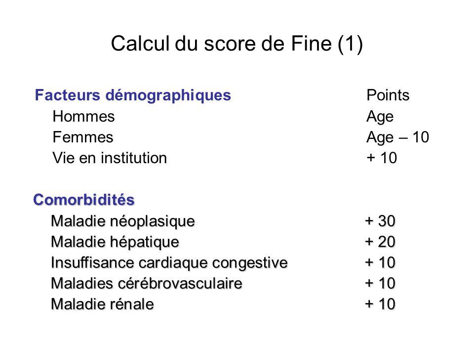 Calcul du score de Fine (1) Facteurs démographiquesPoints HommesAge FemmesAge – 10 Vie en institution+ 10 Comorbidités Maladie néoplasique+ 30 Maladie