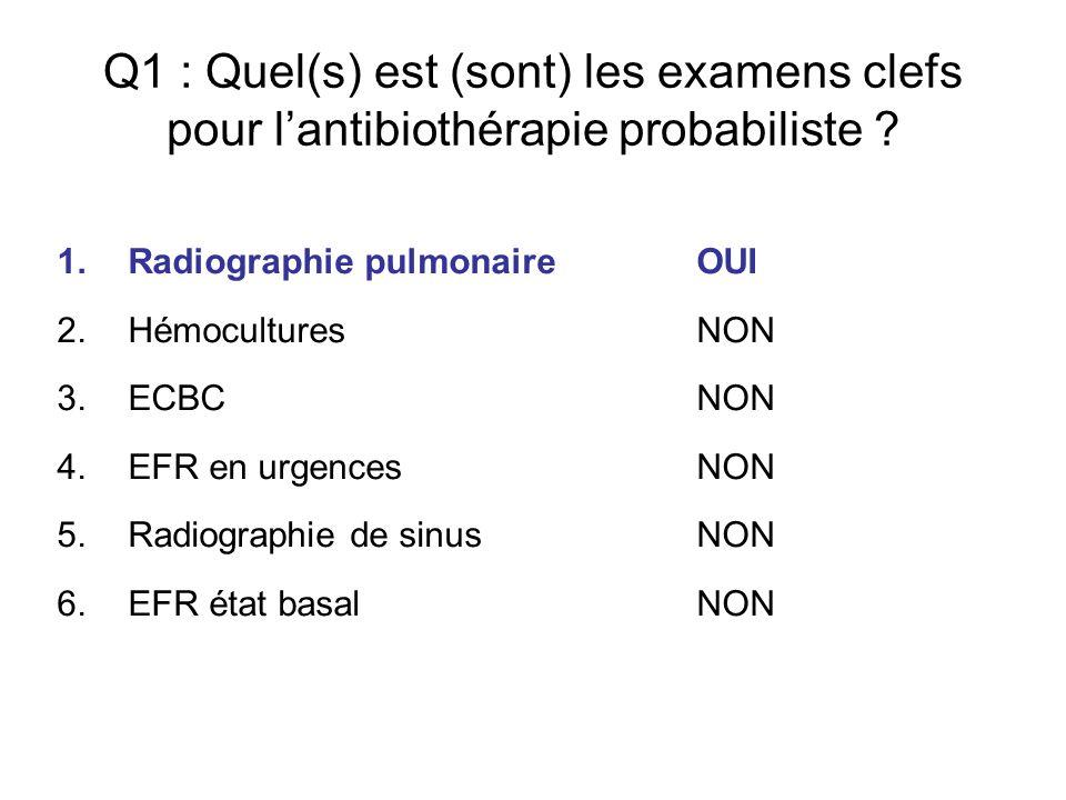 Q1 : Quel(s) est (sont) les examens clefs pour lantibiothérapie probabiliste ? 1.Radiographie pulmonaireOUI 2.Hémocultures NON 3.ECBC NON 4.EFR en urg