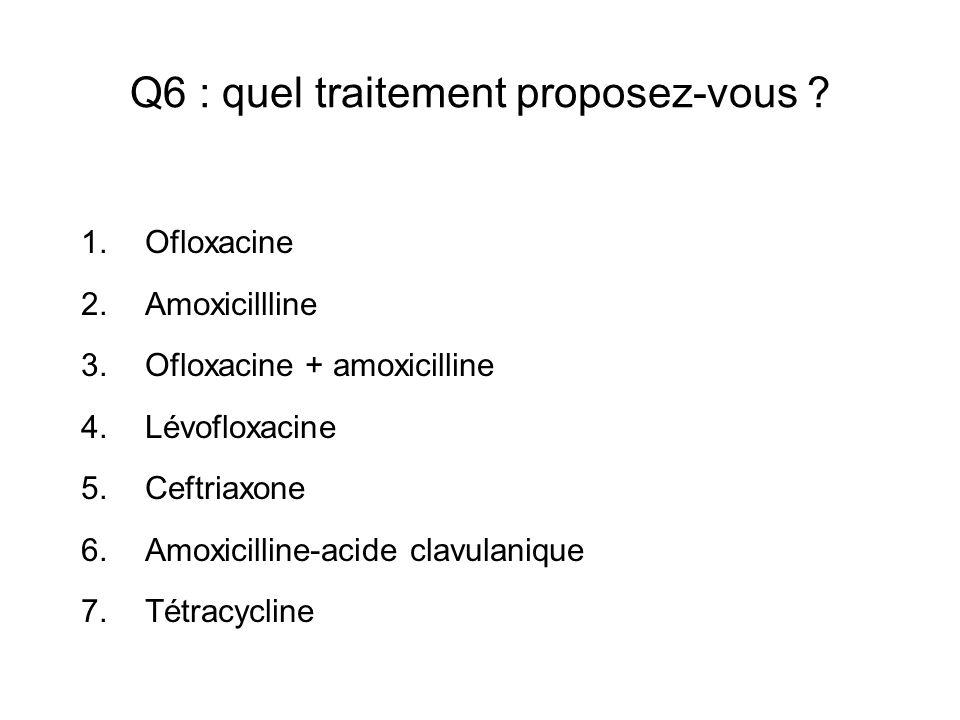 Q6 : quel traitement proposez-vous ? 1.Ofloxacine 2.Amoxicillline 3.Ofloxacine + amoxicilline 4.Lévofloxacine 5.Ceftriaxone 6.Amoxicilline-acide clavu