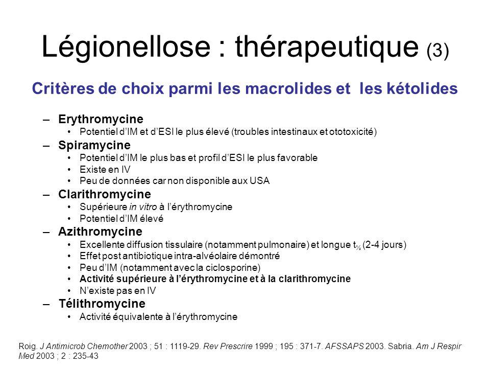 Légionellose : thérapeutique (3) Critères de choix parmi les macrolides et les kétolides –Erythromycine Potentiel dIM et dESI le plus élevé (troubles