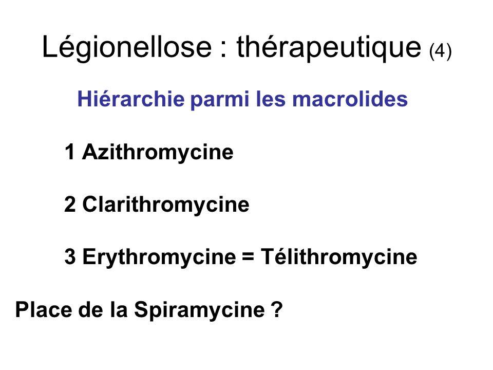 Légionellose : thérapeutique (4) Hiérarchie parmi les macrolides 1 Azithromycine 2 Clarithromycine 3 Erythromycine = Télithromycine Place de la Spiram