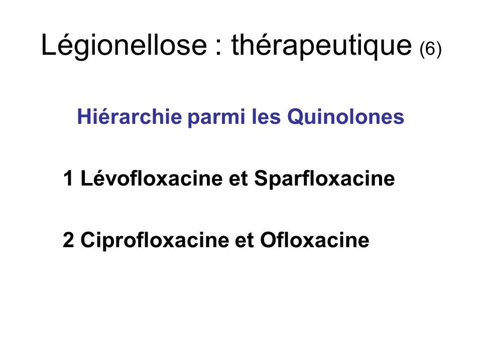 Légionellose : thérapeutique (6) Hiérarchie parmi les Quinolones 1 Lévofloxacine et Sparfloxacine 2 Ciprofloxacine et Ofloxacine