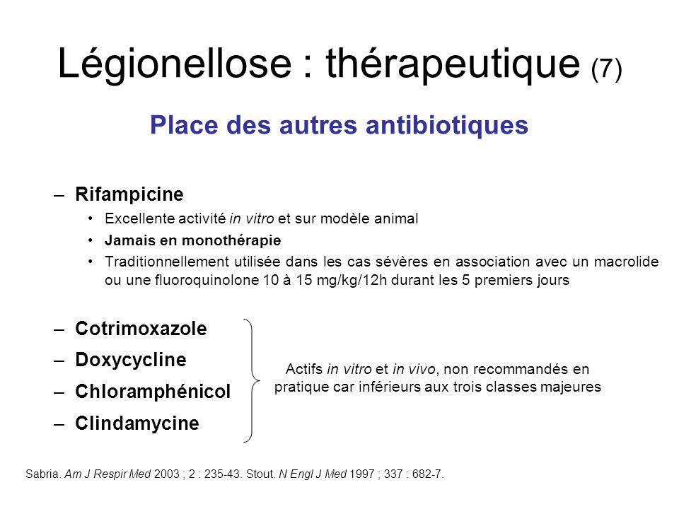 Légionellose : thérapeutique (7) Place des autres antibiotiques –Rifampicine Excellente activité in vitro et sur modèle animal Jamais en monothérapie