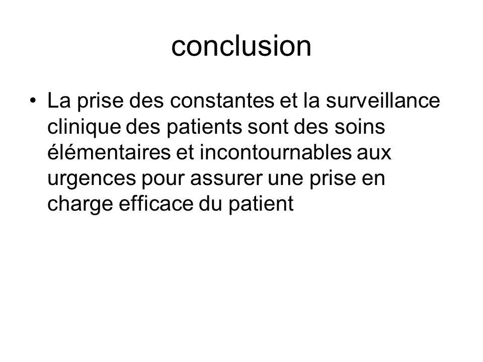 conclusion La prise des constantes et la surveillance clinique des patients sont des soins élémentaires et incontournables aux urgences pour assurer une prise en charge efficace du patient