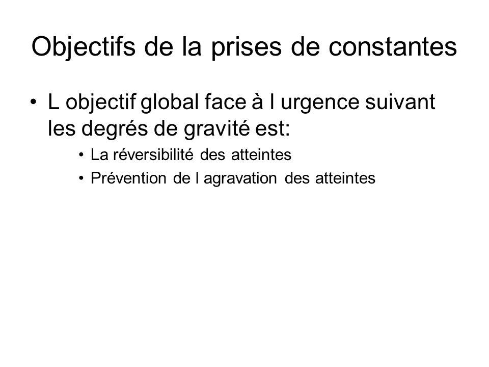 Objectifs de la prises de constantes L objectif global face à l urgence suivant les degrés de gravité est: La réversibilité des atteintes Prévention de l agravation des atteintes