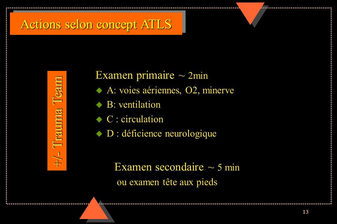 13 Actions selon concept ATLS Examen primaire ~ 2min u A: voies aériennes, O2, minerve u B: ventilation u C : circulation u D : déficience neurologiqu