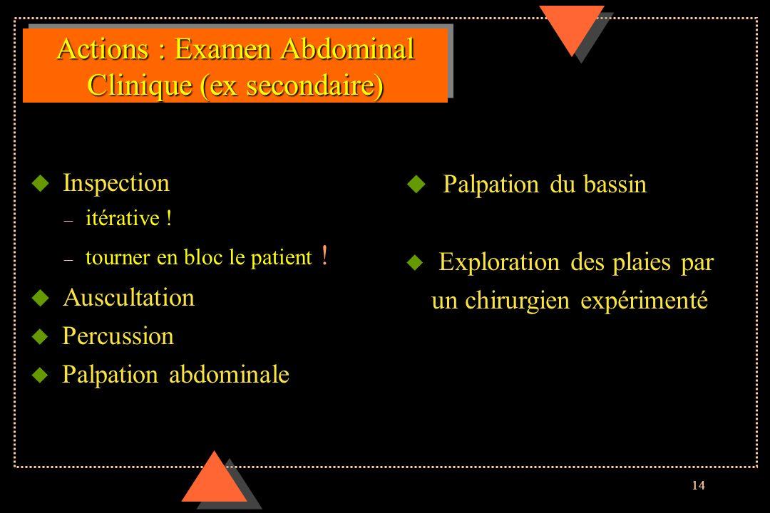 14 Actions : Examen Abdominal Clinique (ex secondaire) Actions : Examen Abdominal Clinique (ex secondaire) u Inspection – itérative ! – tourner en blo