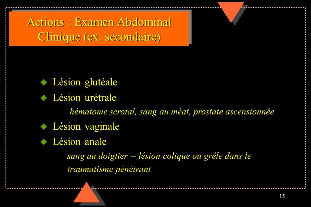 15 Actions : Examen Abdominal Clinique (ex. secondaire) Actions : Examen Abdominal Clinique (ex. secondaire) u Lésion glutéale u Lésion urétrale hémat