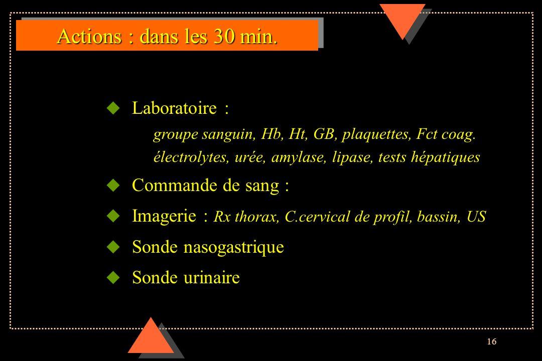 16 Actions : dans les 30 min. u Laboratoire : groupe sanguin, Hb, Ht, GB, plaquettes, Fct coag. électrolytes, urée, amylase, lipase, tests hépatiques