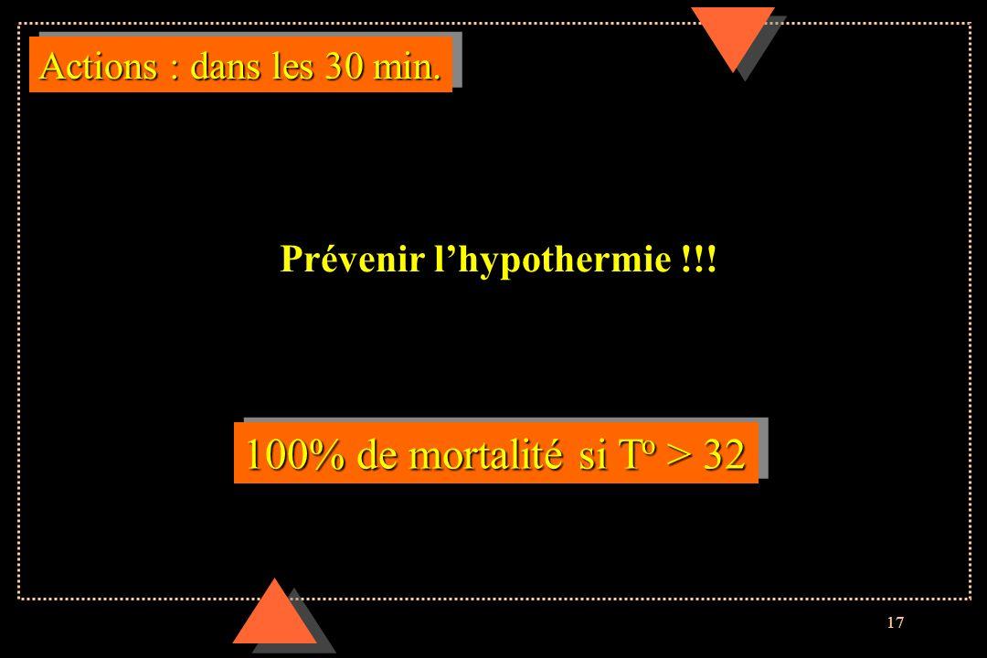 17 Actions : dans les 30 min. Prévenir lhypothermie !!! 100% de mortalité si T o > 32
