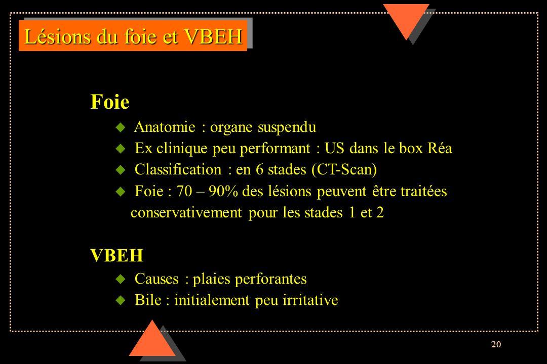 20 Lésions du foie et VBEH Foie u Anatomie : organe suspendu u Ex clinique peu performant : US dans le box Réa u Classification : en 6 stades (CT-Scan