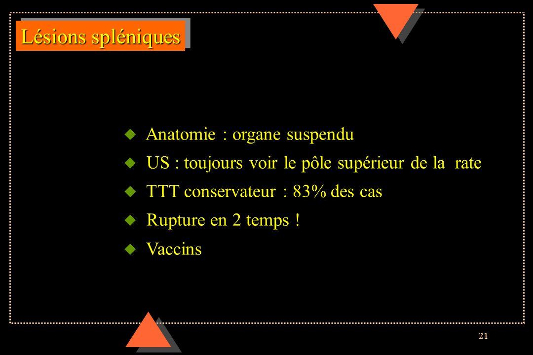 21 Lésions spléniques u Anatomie : organe suspendu u US : toujours voir le pôle supérieur de la rate u TTT conservateur : 83% des cas u Rupture en 2 t