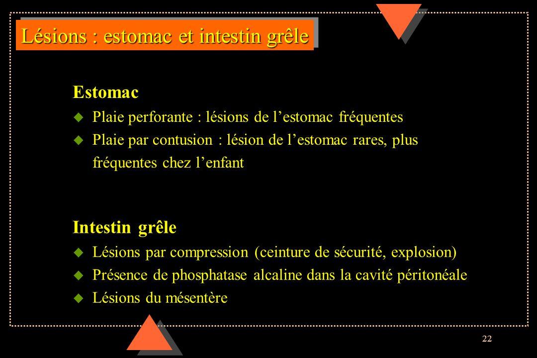 22 Lésions : estomac et intestin grêle Estomac u Plaie perforante : lésions de lestomac fréquentes u Plaie par contusion : lésion de lestomac rares, p