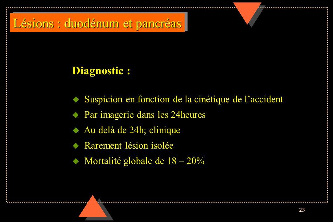 23 Lésions : duodénum et pancréas Diagnostic : u Suspicion en fonction de la cinétique de laccident u Par imagerie dans les 24heures u Au delà de 24h;