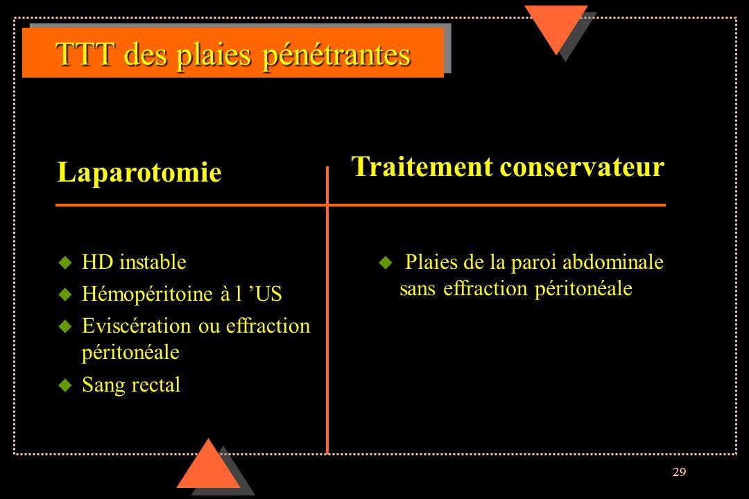 29 TTT des plaies pénétrantes u HD instable u Hémopéritoine à l US u Eviscération ou effraction péritonéale u Sang rectal Laparotomie Traitement conse