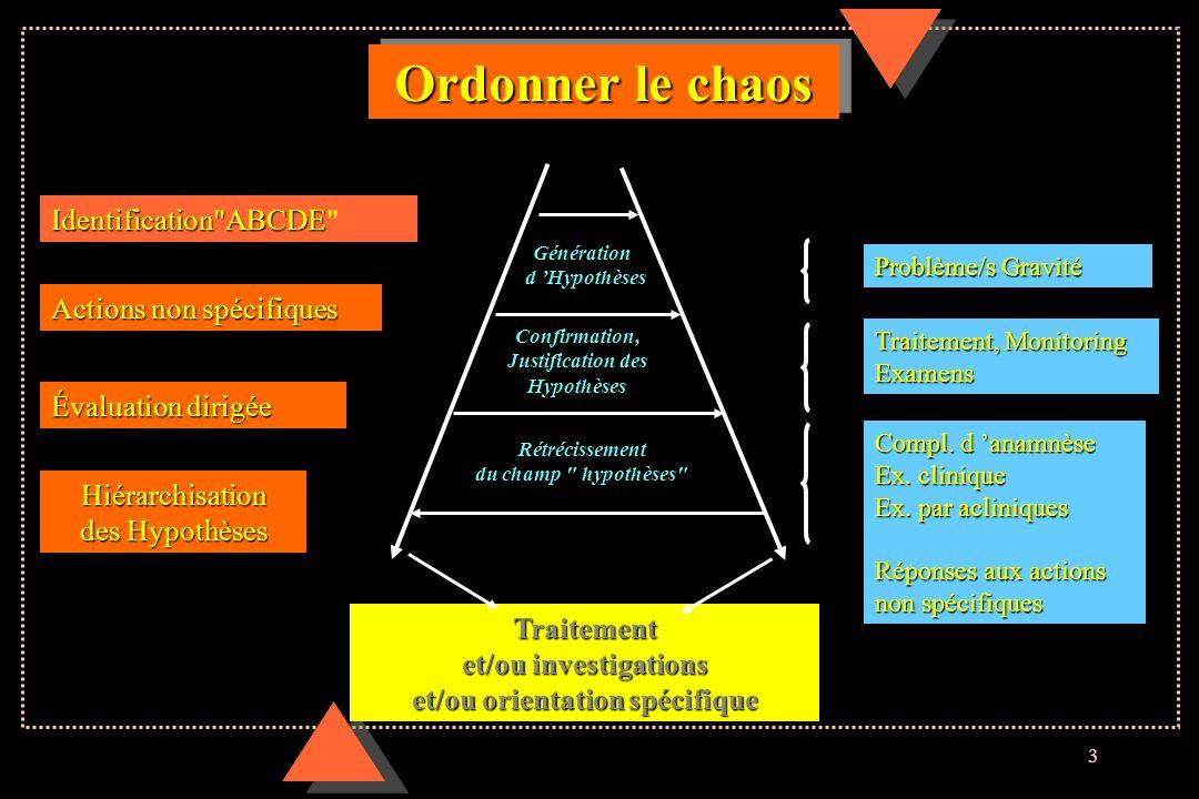 3 Ordonner le chaos Hiérarchisation des Hypothèses Identification