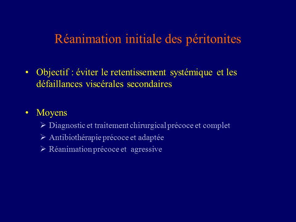 Réanimation initiale des péritonites Objectif : éviter le retentissement systémique et les défaillances viscérales secondaires Moyens Diagnostic et tr