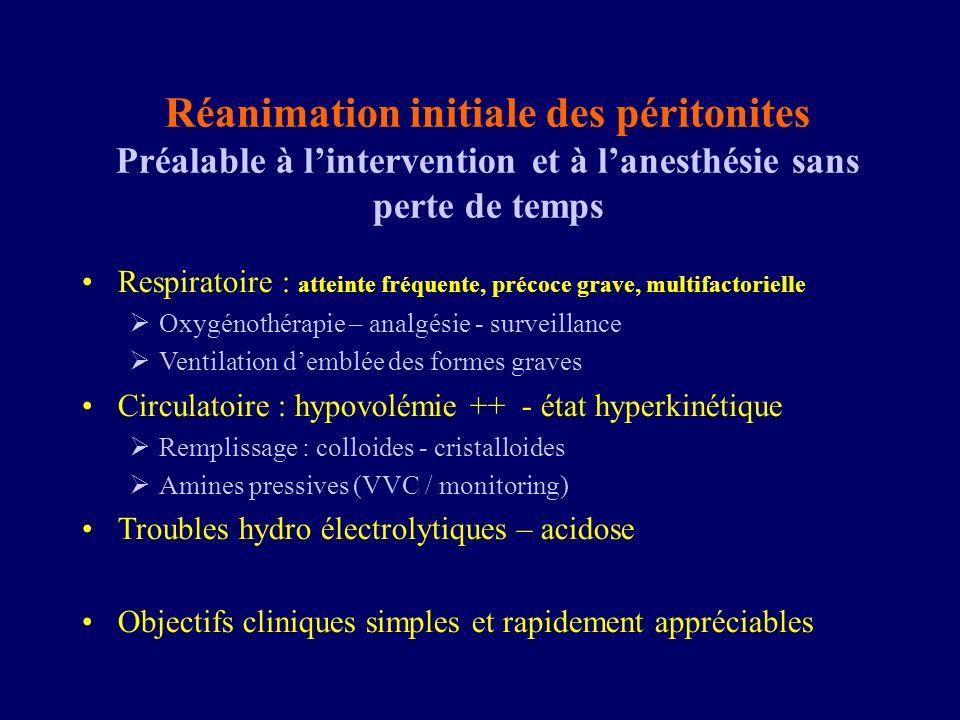 Réanimation initiale des péritonites Préalable à lintervention et à lanesthésie sans perte de temps Respiratoire : atteinte fréquente, précoce grave,