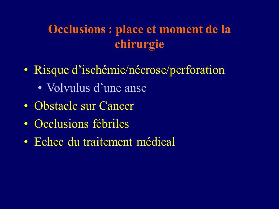 Occlusions : place et moment de la chirurgie Risque dischémie/nécrose/perforation Volvulus dune anse Obstacle sur Cancer Occlusions fébriles Echec du
