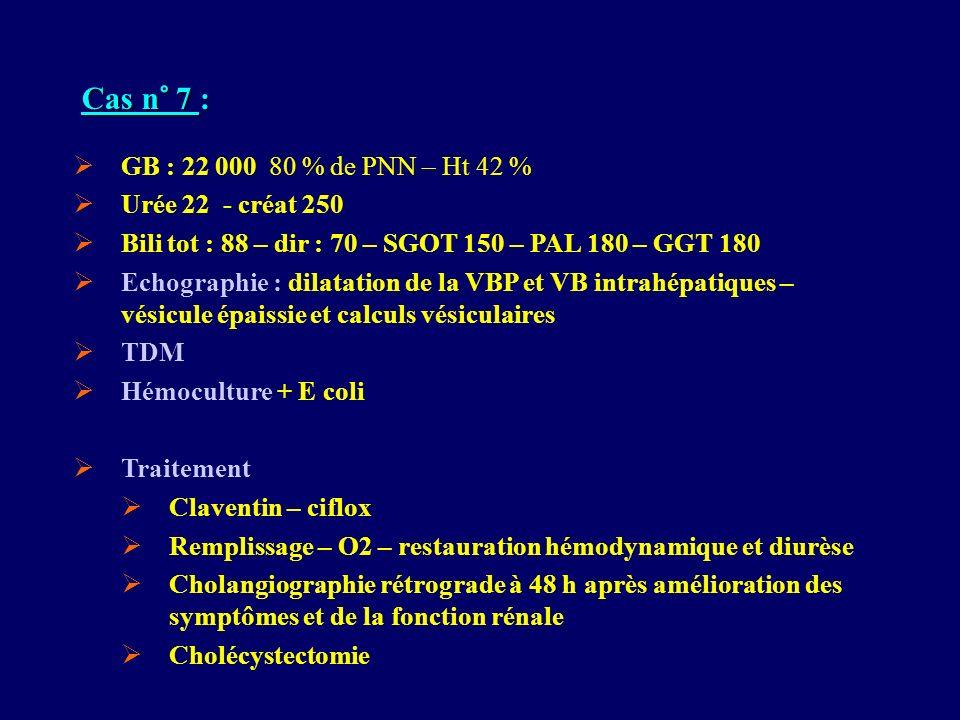 Cas n° 7 : GB : 22 000 80 % de PNN – Ht 42 % Urée 22 - créat 250 Bili tot : 88 – dir : 70 – SGOT 150 – PAL 180 – GGT 180 Echographie : dilatation de l