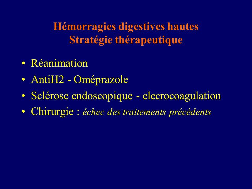 Hémorragies digestives hautes Stratégie thérapeutique Réanimation AntiH2 - Oméprazole Sclérose endoscopique - elecrocoagulation Chirurgie : échec des