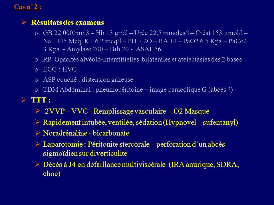 Cas n° 2 : Résultats des examens oGB 22 000/mm3 – Hb 13 gr/dl – Urée 22,5 mmoles/l – Créat 153 µmol/l – Na+ 145 Meq K+ 6,2 meq/l – PH 7,2O – RA 14 – P