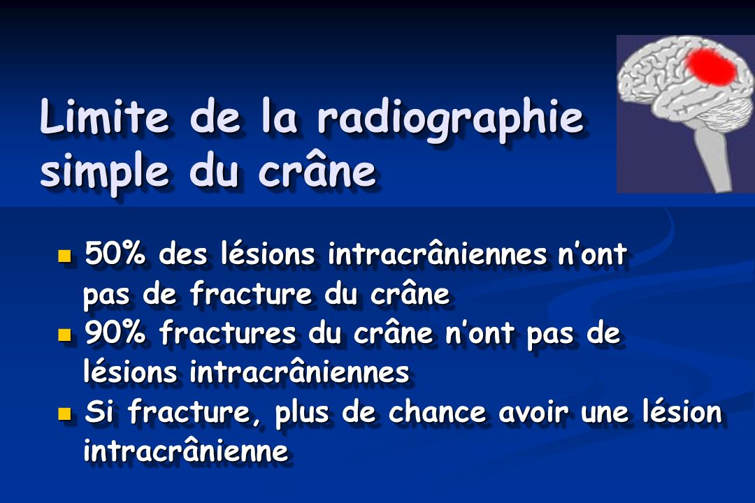 Limite de la radiographie simple du crâne 50% des lésions intracrâniennes nont 50% des lésions intracrâniennes nont pas de fracture du crâne pas de fracture du crâne 90% fractures du crâne nont pas de 90% fractures du crâne nont pas de lésions intracrâniennes lésions intracrâniennes Si fracture, plus de chance avoir une lésion Si fracture, plus de chance avoir une lésion intracrânienne intracrânienne 50% des lésions intracrâniennes nont 50% des lésions intracrâniennes nont pas de fracture du crâne pas de fracture du crâne 90% fractures du crâne nont pas de 90% fractures du crâne nont pas de lésions intracrâniennes lésions intracrâniennes Si fracture, plus de chance avoir une lésion Si fracture, plus de chance avoir une lésion intracrânienne intracrânienne