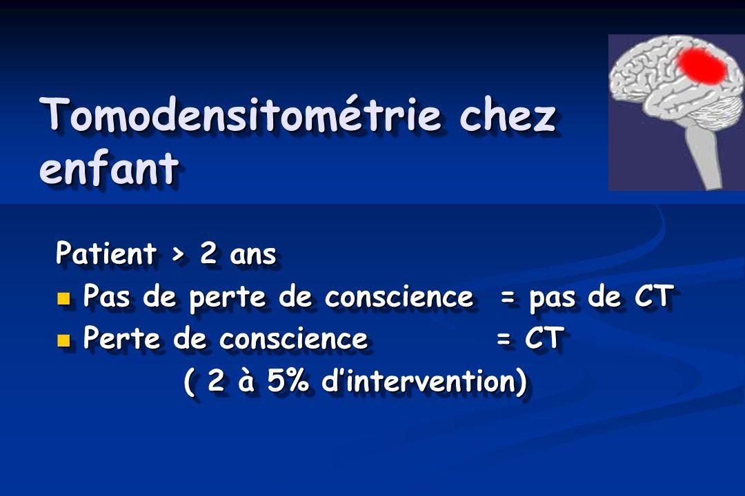 Tomodensitométrie chez enfant Patient > 2 ans Pas de perte de conscience = pas de CT Pas de perte de conscience = pas de CT Perte de conscience = CT Perte de conscience = CT ( 2 à 5% dintervention) ( 2 à 5% dintervention) Patient > 2 ans Pas de perte de conscience = pas de CT Pas de perte de conscience = pas de CT Perte de conscience = CT Perte de conscience = CT ( 2 à 5% dintervention) ( 2 à 5% dintervention)