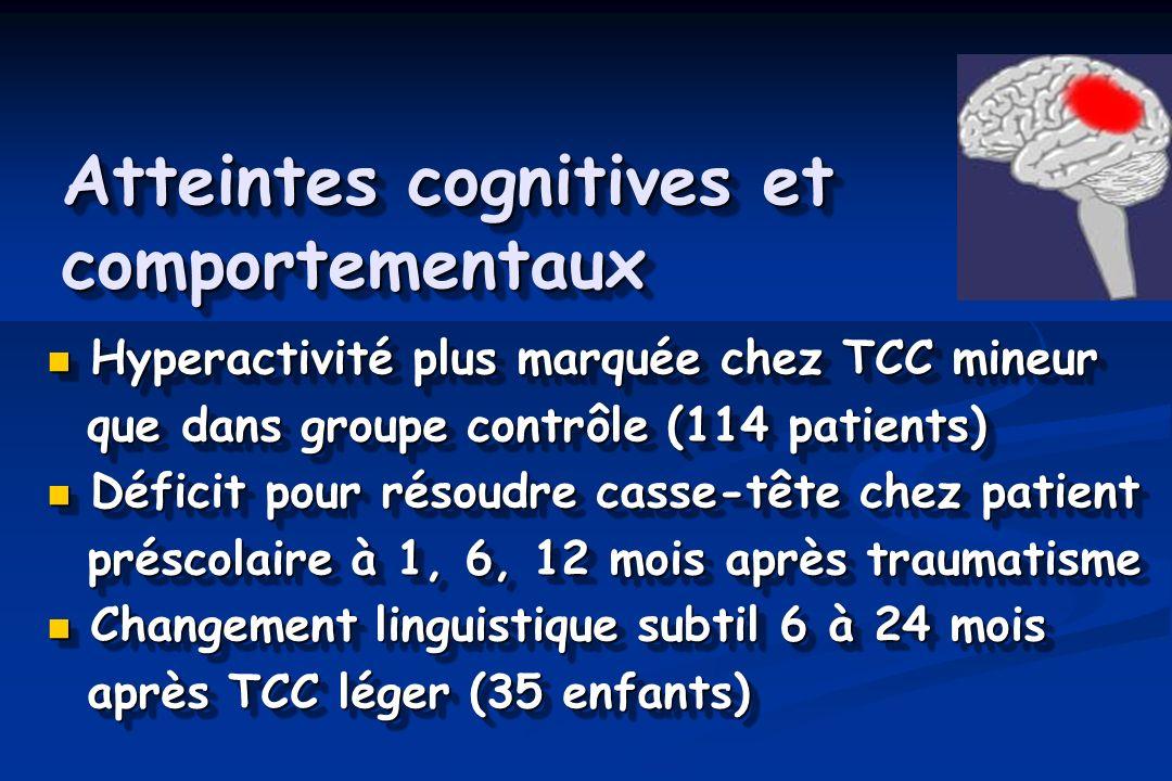Atteintes cognitives et comportementaux Hyperactivité plus marquée chez TCC mineur Hyperactivité plus marquée chez TCC mineur que dans groupe contrôle (114 patients) que dans groupe contrôle (114 patients) Déficit pour résoudre casse-tête chez patient Déficit pour résoudre casse-tête chez patient préscolaire à 1, 6, 12 mois après traumatisme préscolaire à 1, 6, 12 mois après traumatisme Changement linguistique subtil 6 à 24 mois Changement linguistique subtil 6 à 24 mois après TCC léger (35 enfants) après TCC léger (35 enfants) Hyperactivité plus marquée chez TCC mineur Hyperactivité plus marquée chez TCC mineur que dans groupe contrôle (114 patients) que dans groupe contrôle (114 patients) Déficit pour résoudre casse-tête chez patient Déficit pour résoudre casse-tête chez patient préscolaire à 1, 6, 12 mois après traumatisme préscolaire à 1, 6, 12 mois après traumatisme Changement linguistique subtil 6 à 24 mois Changement linguistique subtil 6 à 24 mois après TCC léger (35 enfants) après TCC léger (35 enfants)
