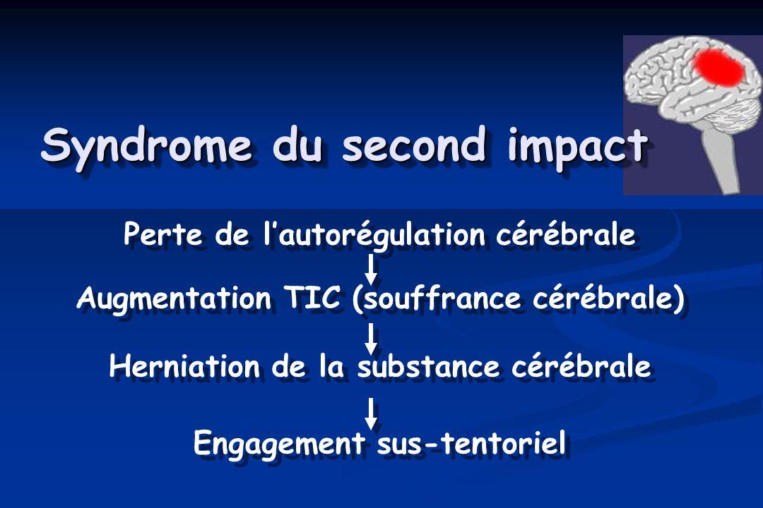 Syndrome du second impact Perte de lautorégulation cérébrale Augmentation TIC (souffrance cérébrale) Herniation de la substance cérébrale Engagement sus-tentoriel Perte de lautorégulation cérébrale Augmentation TIC (souffrance cérébrale) Herniation de la substance cérébrale Engagement sus-tentoriel
