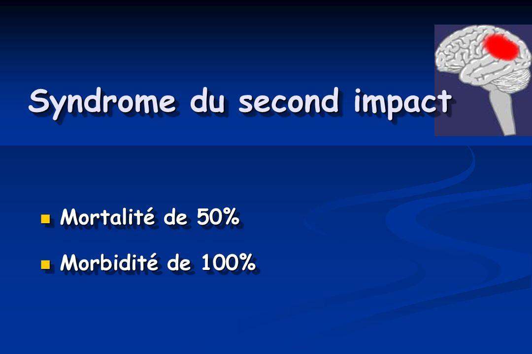 Syndrome du second impact Mortalité de 50% Mortalité de 50% Morbidité de 100% Morbidité de 100% Mortalité de 50% Mortalité de 50% Morbidité de 100% Morbidité de 100%