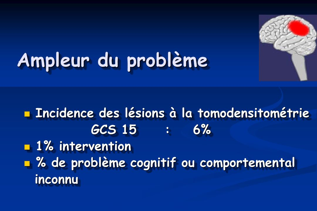 Ampleur du problème Incidence des lésions à la tomodensitométrie Incidence des lésions à la tomodensitométrie GCS 15:6% GCS 15:6% 1% intervention 1% intervention % de problème cognitif ou comportemental % de problème cognitif ou comportemental inconnu inconnu Incidence des lésions à la tomodensitométrie Incidence des lésions à la tomodensitométrie GCS 15:6% GCS 15:6% 1% intervention 1% intervention % de problème cognitif ou comportemental % de problème cognitif ou comportemental inconnu inconnu