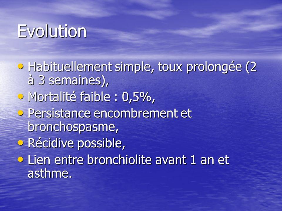Evolution Habituellement simple, toux prolongée (2 à 3 semaines), Habituellement simple, toux prolongée (2 à 3 semaines), Mortalité faible : 0,5%, Mortalité faible : 0,5%, Persistance encombrement et bronchospasme, Persistance encombrement et bronchospasme, Récidive possible, Récidive possible, Lien entre bronchiolite avant 1 an et asthme.