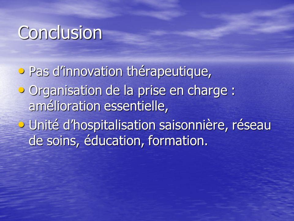 Conclusion Pas dinnovation thérapeutique, Pas dinnovation thérapeutique, Organisation de la prise en charge : amélioration essentielle, Organisation de la prise en charge : amélioration essentielle, Unité dhospitalisation saisonnière, réseau de soins, éducation, formation.