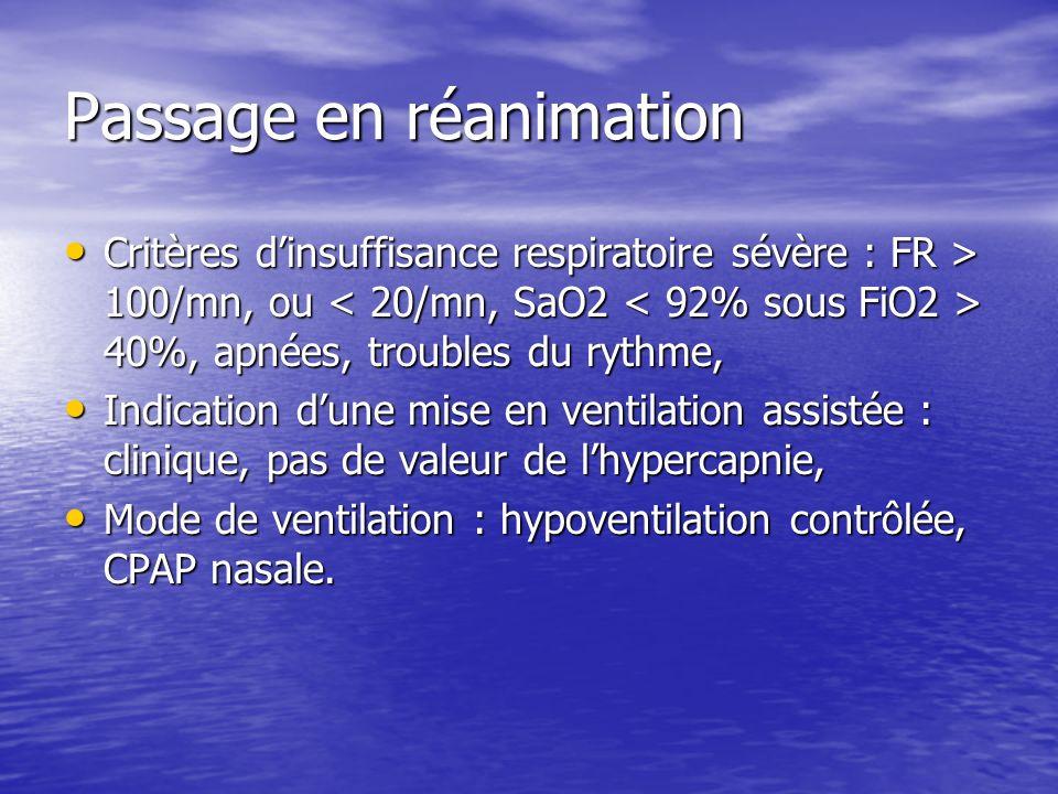 Passage en réanimation Critères dinsuffisance respiratoire sévère : FR > 100/mn, ou 40%, apnées, troubles du rythme, Critères dinsuffisance respiratoire sévère : FR > 100/mn, ou 40%, apnées, troubles du rythme, Indication dune mise en ventilation assistée : clinique, pas de valeur de lhypercapnie, Indication dune mise en ventilation assistée : clinique, pas de valeur de lhypercapnie, Mode de ventilation : hypoventilation contrôlée, CPAP nasale.