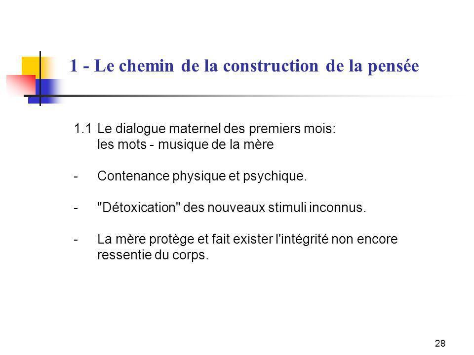 28 1.1Le dialogue maternel des premiers mois: les mots - musique de la mère - Contenance physique et psychique. -