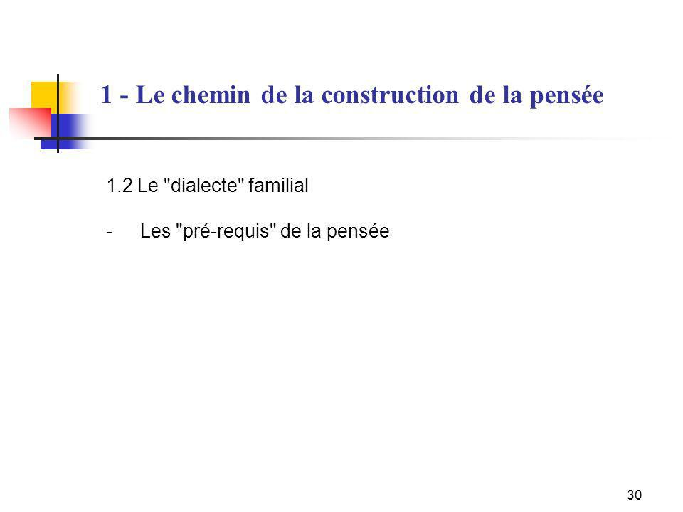 30 1.2 Le