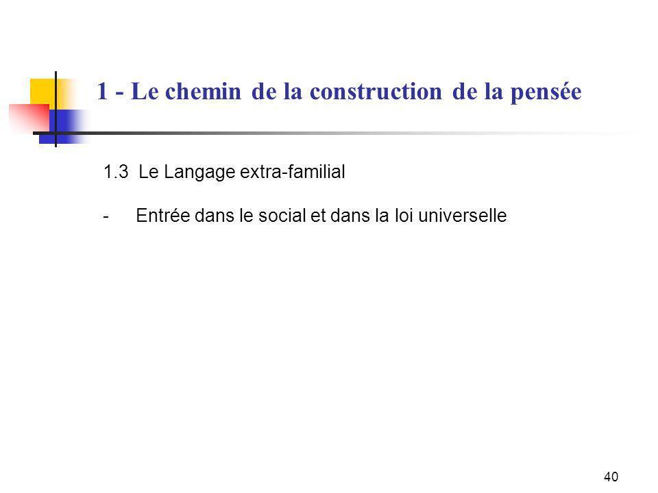 40 1.3 Le Langage extra-familial -Entrée dans le social et dans la loi universelle 1 - Le chemin de la construction de la pensée