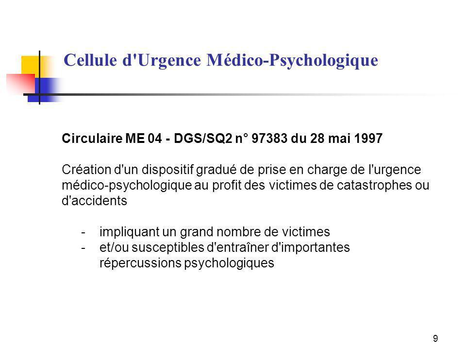 10 Circulaire ME 04 - DGS/SQ2 N° 97383 du 28 mai 1997 Les catastrophes et accidents occasionnent non seulement des blessures physiques, mais aussi des blessures psychiques individuelles ou collectives, immédiates ou différées, aiguës ou chroniques …/… Cellule d Urgence Médico-Psychologique
