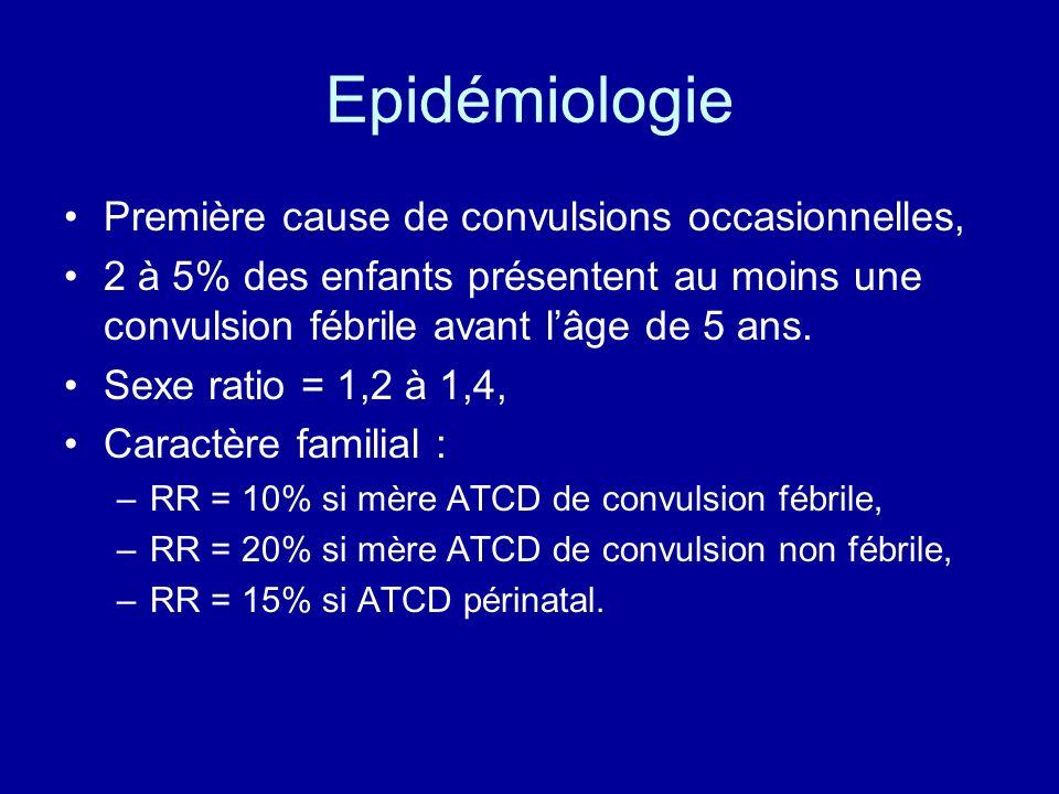 Epidémiologie Première cause de convulsions occasionnelles, 2 à 5% des enfants présentent au moins une convulsion fébrile avant lâge de 5 ans. Sexe ra