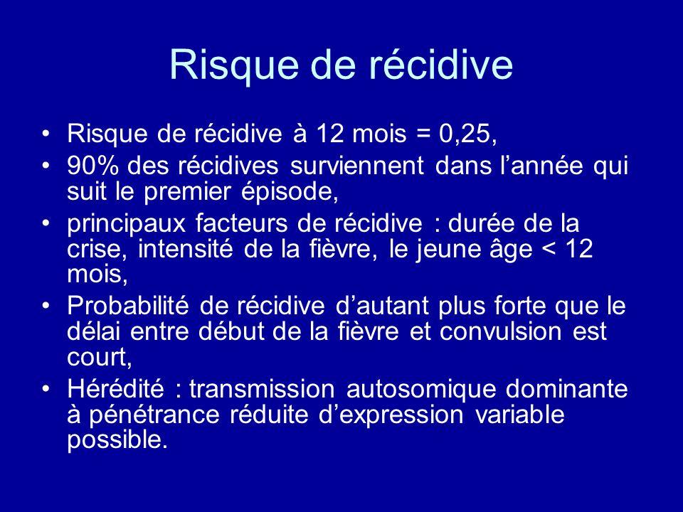 Risque de récidive Risque de récidive à 12 mois = 0,25, 90% des récidives surviennent dans lannée qui suit le premier épisode, principaux facteurs de