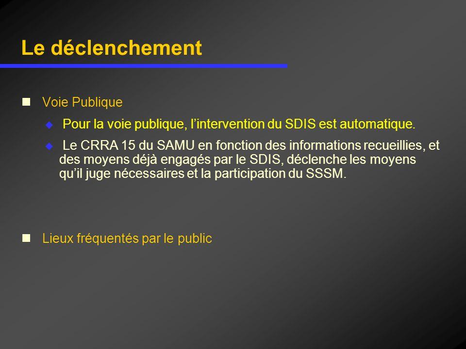 Le déclenchement Voie Publique Pour la voie publique, lintervention du SDIS est automatique. Le CRRA 15 du SAMU en fonction des informations recueilli
