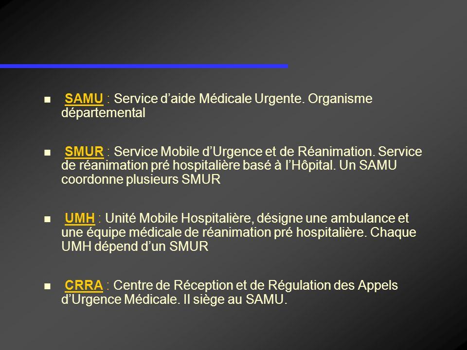 SAMU : Service daide Médicale Urgente. Organisme départemental SMUR : Service Mobile dUrgence et de Réanimation. Service de réanimation pré hospitaliè