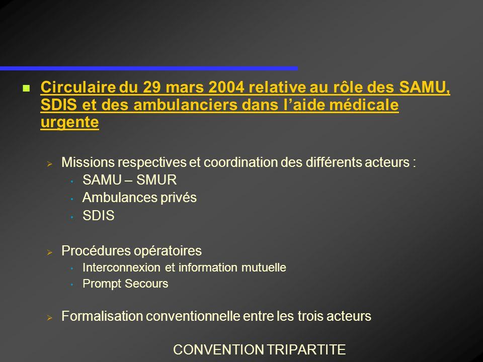 Circulaire du 29 mars 2004 relative au rôle des SAMU, SDIS et des ambulanciers dans laide médicale urgente Missions respectives et coordination des di